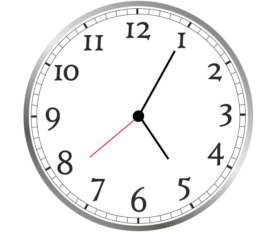 Significato ore doppie 05:05