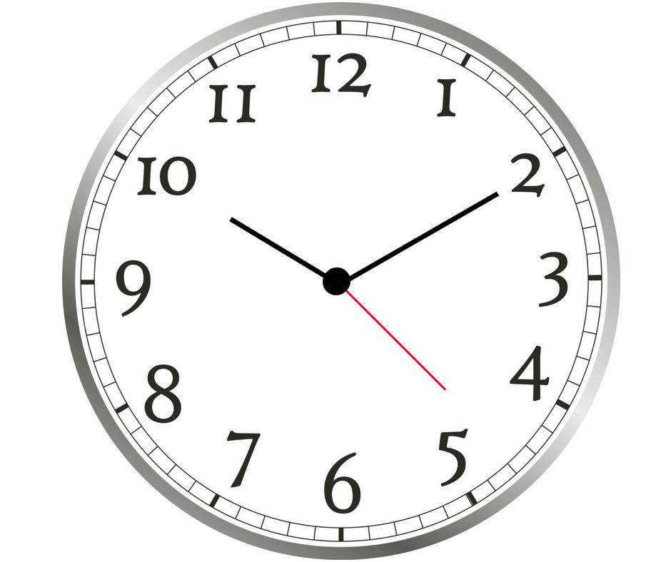 Significato dell'ora doppia 10:10