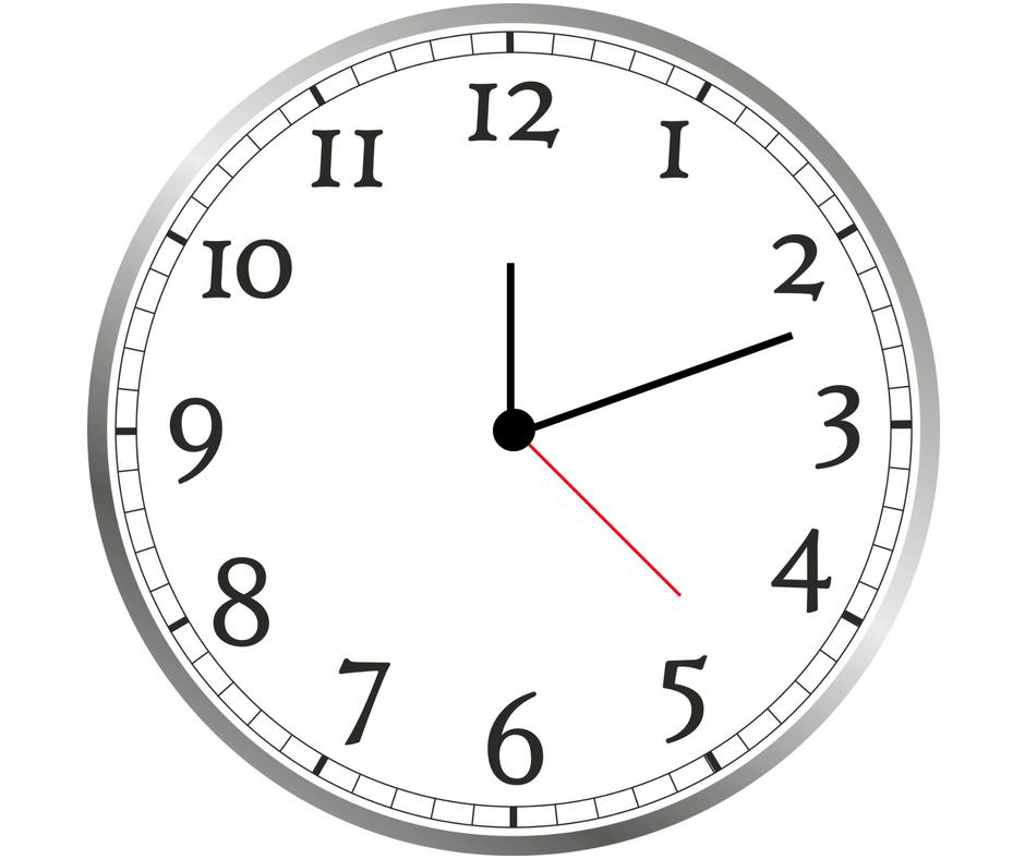 Significato dell'Ora doppia 12:12
