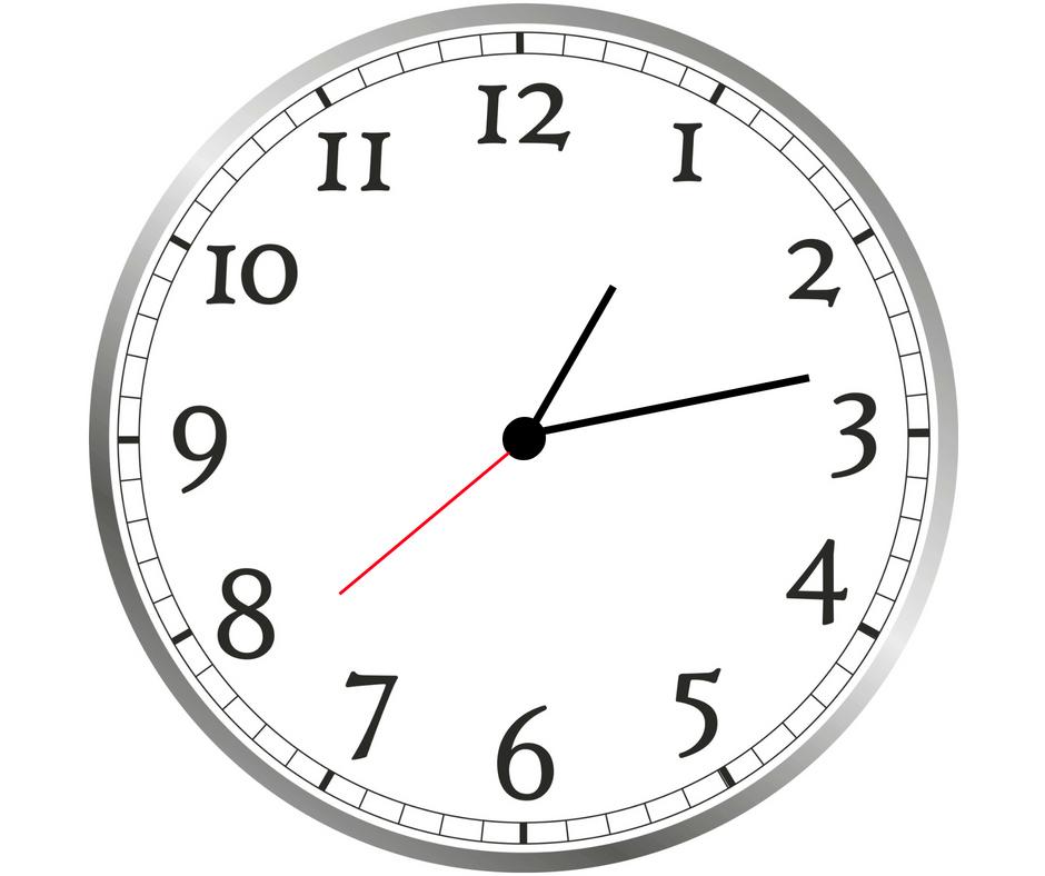 Significato dell'ora doppia 13:13