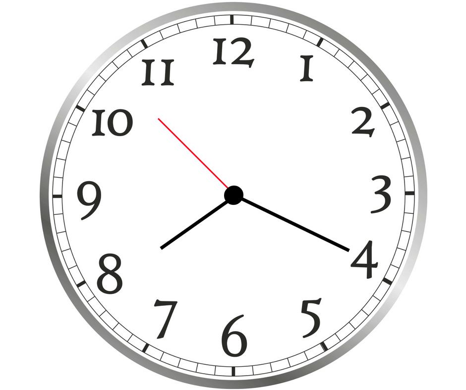 Significato dell'ora doppia 20:20